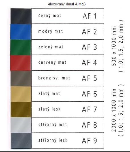 Vzorník eloxovaného hliníku